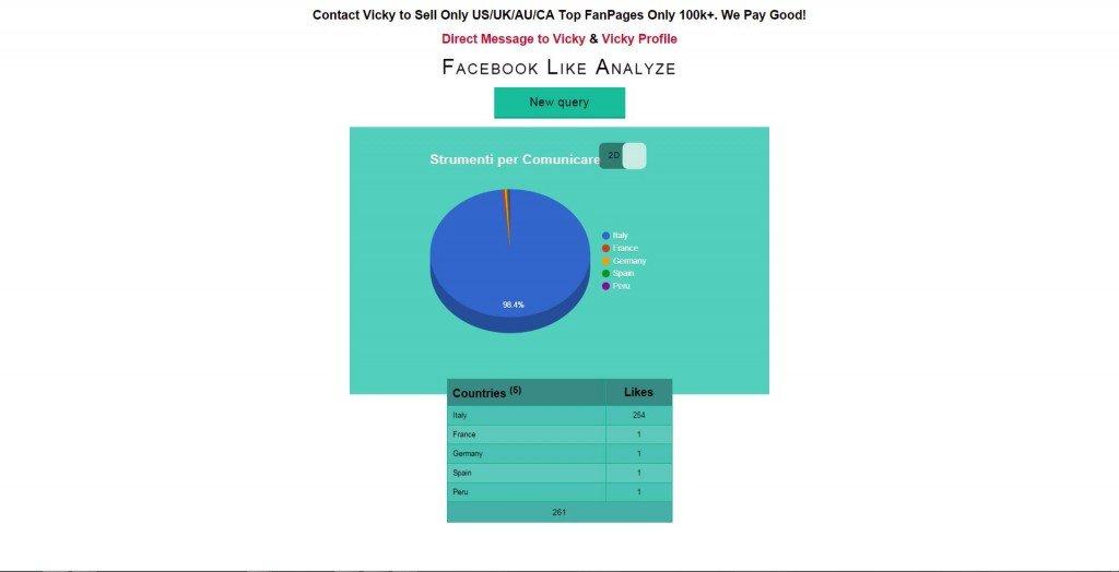 Il grafico e la tabella dei risultati della ricerca di Facebook Like Analyze