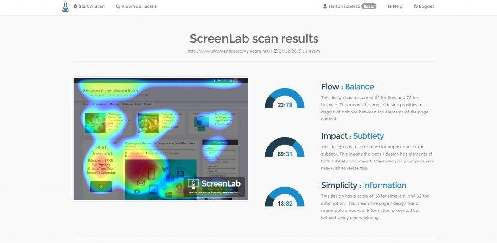 I risultati scaturiti dall'analisi in Screenlab