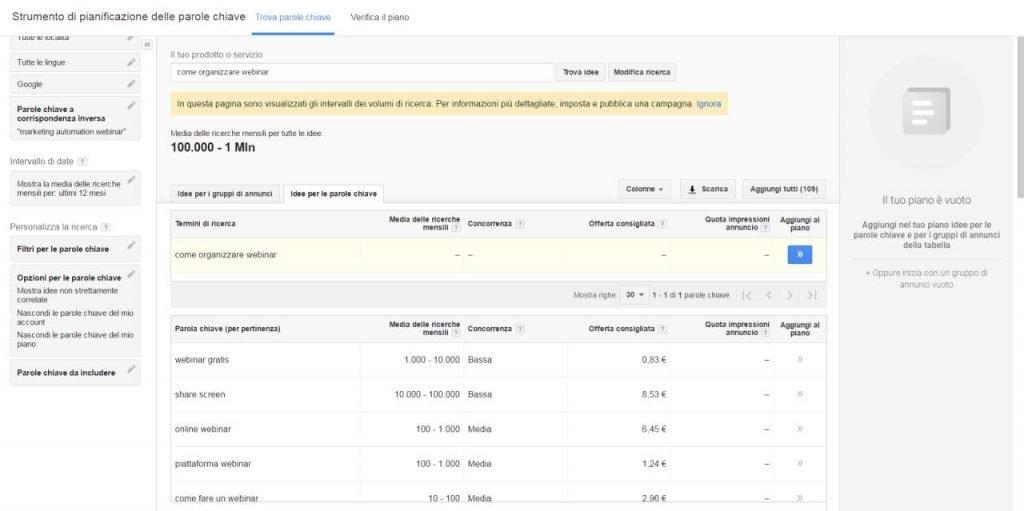 I risultati della query di ricerca nel Keyword Planner
