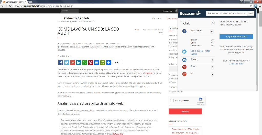 Il pop-up che appare quando si attiva l'estensione in Chrome